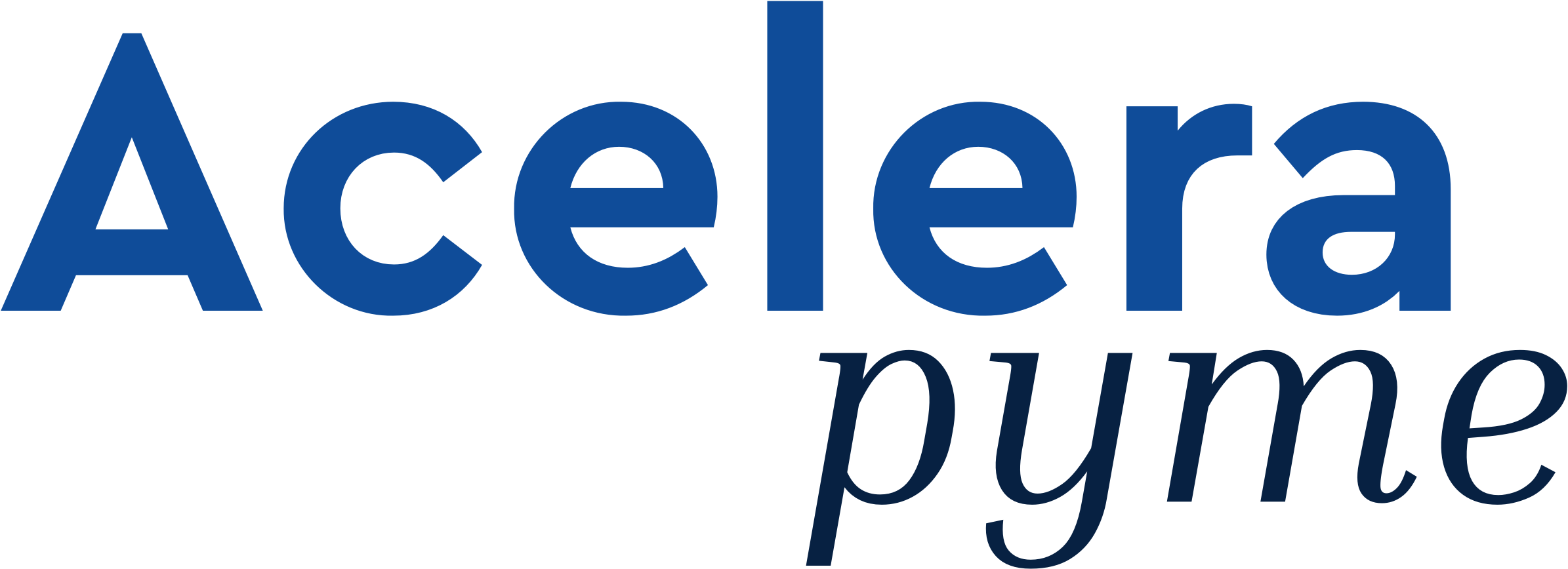 Acelera pyme